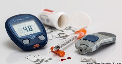 уред за измерване на кръвна захар