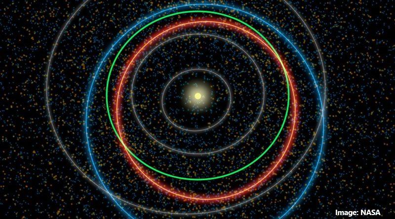 орбити