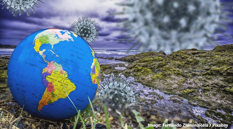 климат и пандемия