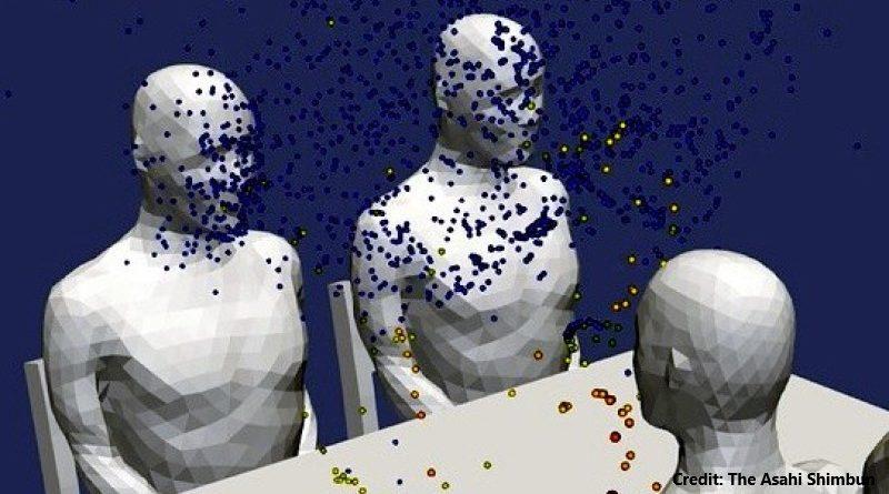 компютърен модел