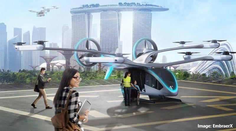 транспорт на бъдещето